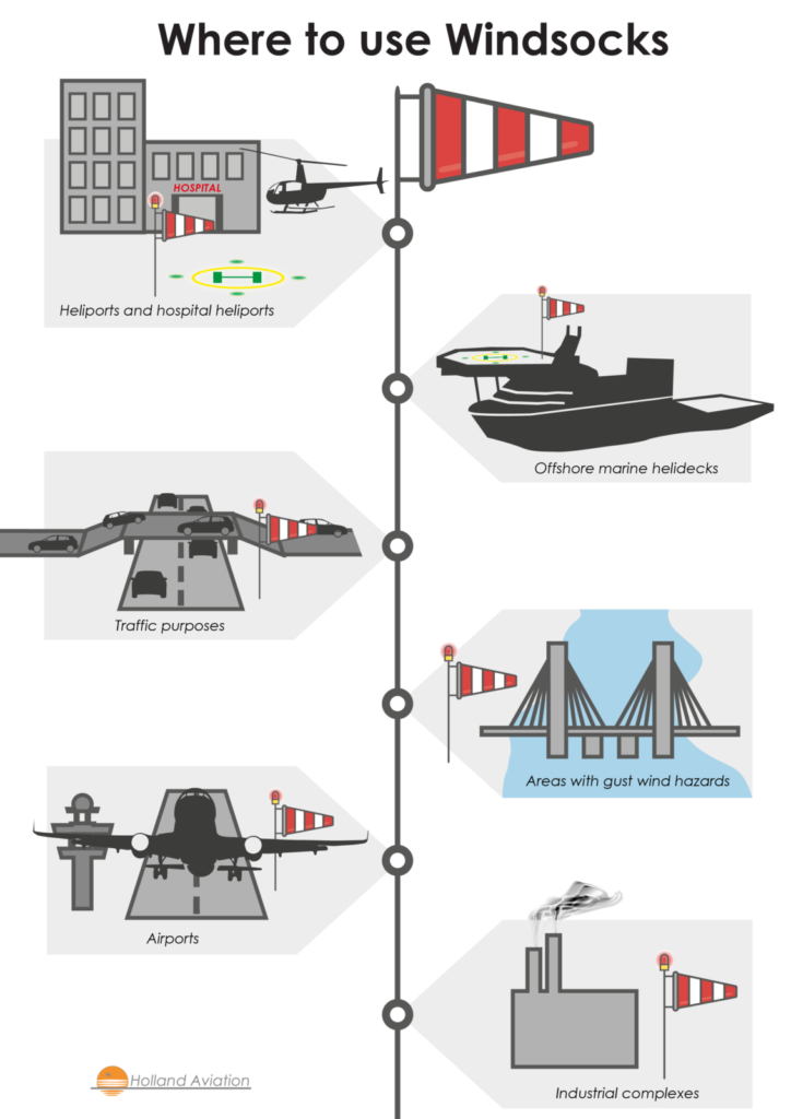 Infographic Op A4 Were To Use Windsocks ENG